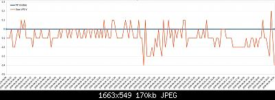 Arriva l'estate: confronto schermi solare-immagine-2020-09-26-200443.jpg