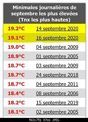 Settembre 2020: anomalie termiche e pluviometriche-00.jpg