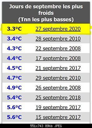 Settembre 2020: anomalie termiche e pluviometriche-0000.jpg