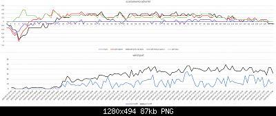 Arriva l'estate: confronto schermi solare-scostamento-schermi-wind-gust-27-09-2020-forum.jpg
