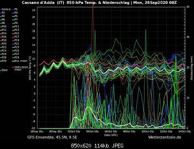 Ottobre e Novembre 2020: analisi e discussione dei modelli autunnali-ens_image-3-.jpg