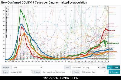 Nuovo Virus Cinese-cattura.jpg