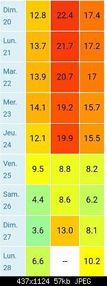 Quanti gradi avete in questo momento in casa?-screenshot_20200928_184854.jpg
