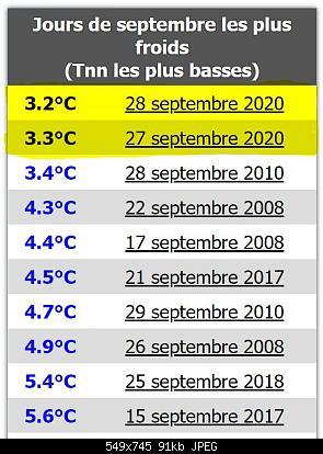 Settembre 2020: anomalie termiche e pluviometriche-02.jpg