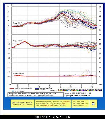 Autunno meteorologico-screenshot_2020-09-28-19-36-14-17.jpg