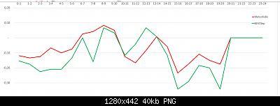 Arriva l'estate: confronto schermi solare-screenshot-156-.jpg