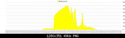 Arriva l'estate: confronto schermi solare-screenshot-157-.jpg