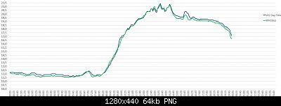 Arriva l'estate: confronto schermi solare-screenshot-160-.jpg