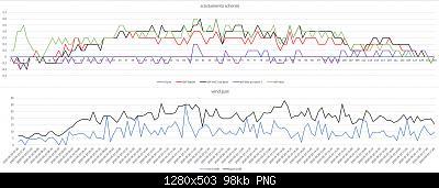 Arriva l'estate: confronto schermi solare-scostamento-schermi-wind-gust-29-09-2020-forum.jpg