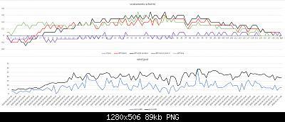 Arriva l'estate: confronto schermi solare-scostamento-schermi-wind-gust-30-09-2020-forum.jpg