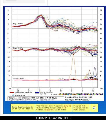 Ottobre e Novembre 2020: analisi e discussione dei modelli autunnali-screenshot_2020-09-30-20-06-57-13.jpg
