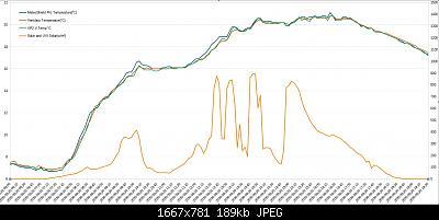 Arriva l'estate: confronto schermi solare-immagine-2020-09-30-202549.jpg
