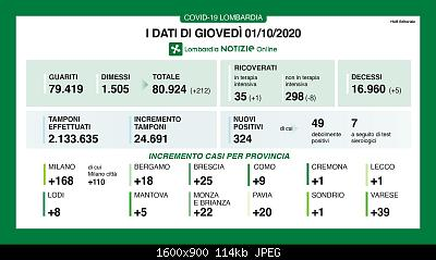 Nuovo Virus Cinese-1df6ffd9-4a79-416e-8164-b0aa3f912a1d.jpeg