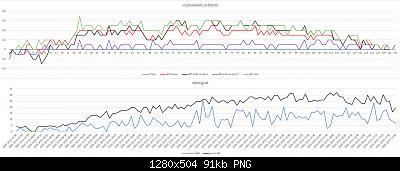 Arriva l'estate: confronto schermi solare-scostamento-schermi-wind-gust-01-10-2020-forum.jpg