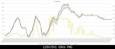 Arriva l'estate: confronto schermi solare-grafici-meteo-02-10-2020-forum.jpg