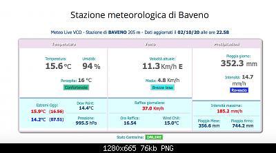 Alto Piemonte- autunno 2020-schermata-2020-10-02-alle-23.00.16.jpg