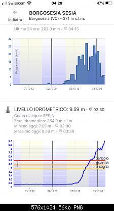 Alto Piemonte- autunno 2020-cba8a05a-a5cf-4de2-b02c-0f1bccb55a3f.jpg