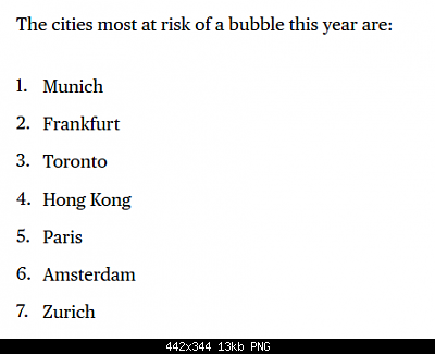 """Dura salita o """"discesa"""" verso il default?-screenshot_2020-10-03-these-are-the-cities-with-the-riskiest-housing-markets.png"""