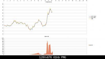 Metspec rad02-schermata-2020-10-03-14-25-44.jpg