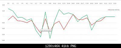 Arriva l'estate: confronto schermi solare-screenshot-166-.jpg