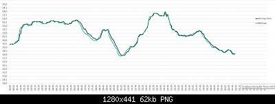 Arriva l'estate: confronto schermi solare-screenshot-170-.jpg
