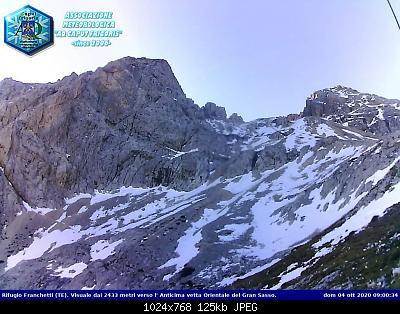 Ghiacciaio del Calderone in agonia-ore_0900.jpg
