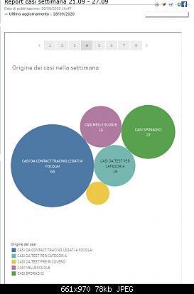 Nuovo Virus Cinese-report-casi-settembre-bologna.jpg