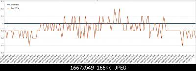 Arriva l'estate: confronto schermi solare-immagine-2020-10-05-201045.jpg