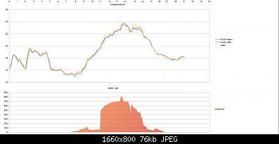 Metspec rad02-schermata-2020-10-05-21-13-53.jpg