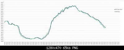 Arriva l'estate: confronto schermi solare-screenshot-182-.jpg