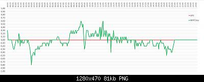 Arriva l'estate: confronto schermi solare-screenshot-181-.jpg