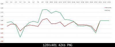 Arriva l'estate: confronto schermi solare-screenshot-178-.jpg