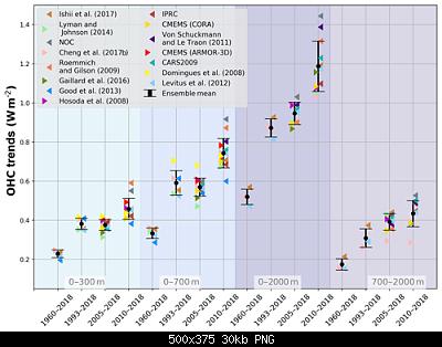 Temperature globali-essd-12-2013-2020-f02-thumb.png