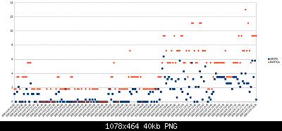 Wh3x-ep con sonda in metallo vs wh3x-ep con sonda in plastica-7-10-20-vento.png