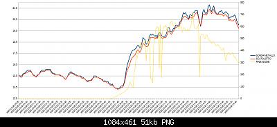 Wh3x-ep con sonda in metallo vs wh3x-ep con sonda in plastica-8-10-20-temp.png