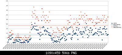 Wh3x-ep con sonda in metallo vs wh3x-ep con sonda in plastica-8-10-20-vento.png