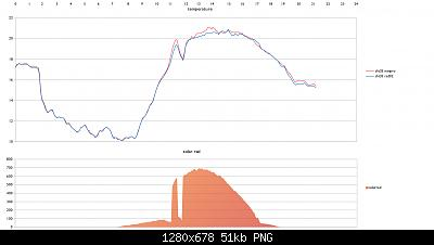 Metspec rad02-schermata-2020-10-08-21-18-37.jpg