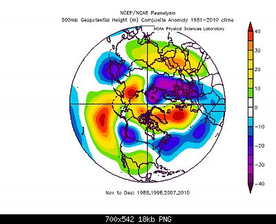 Tendenza stagionale Inverno '20/2021-z3jbv8ypl_.png