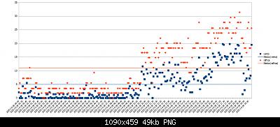 Wh3x-ep con sonda in metallo vs wh3x-ep con sonda in plastica-9-10-20-vento.png