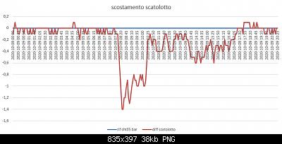Wh3x-ep con sonda in metallo vs wh3x-ep con sonda in plastica-immagine-2020-10-09-204715.png