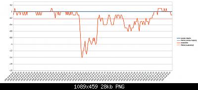 Wh3x-ep con sonda in metallo vs wh3x-ep con sonda in plastica-9-10-20-3.png