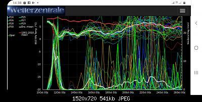 Conca Prevala (sella Nevea-ud) 15-08-09... e altre foto di confronto-screenshot_20201010-143812_chrome.jpg
