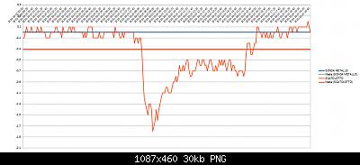 Wh3x-ep con sonda in metallo vs wh3x-ep con sonda in plastica-10-10-20-scostamento.png