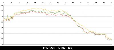 Wh3x-ep con sonda in metallo vs wh3x-ep con sonda in plastica-schermata-2020-10-11-09-23-50.png