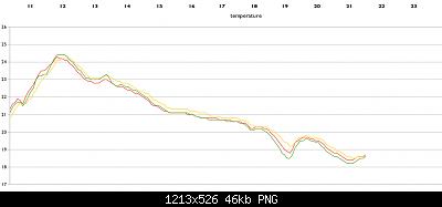 Wh3x-ep con sonda in metallo vs wh3x-ep con sonda in plastica-schermata-2020-10-11-09-24-23.png