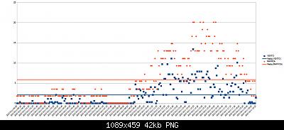 Wh3x-ep con sonda in metallo vs wh3x-ep con sonda in plastica-11-10-20-wind.png