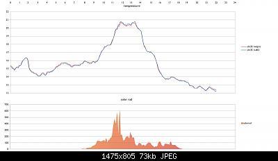 Metspec rad02-schermata-2020-10-11-22-13-38.jpg