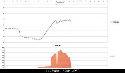 Metspec rad02-schermata-2020-10-13-15-40-13.jpg