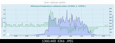 Metspec rad02-metrad14-vs-rad02.jpg
