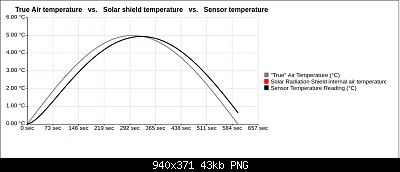 Metspec rad02-fast-screen-very-fast-sensor.png